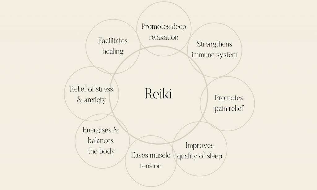 Selph Reiki Treatments